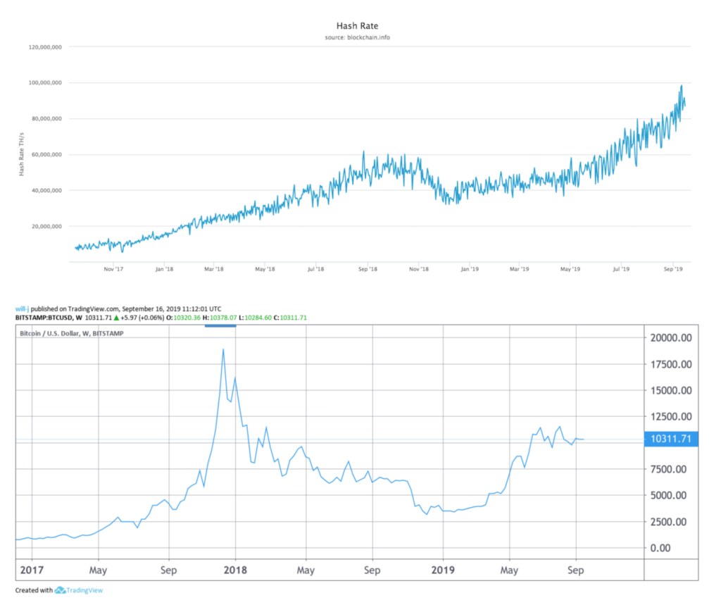 bitcoin-hashrate-boom