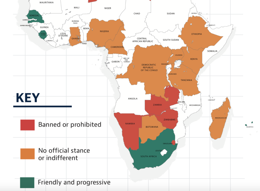 Africa cryptocurrency regulation