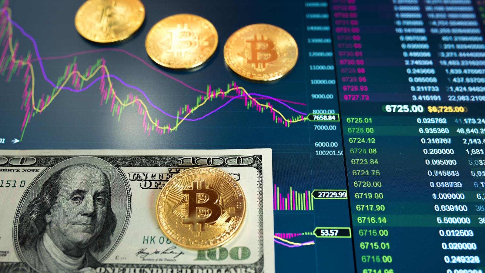 bitcoin global trading volume)